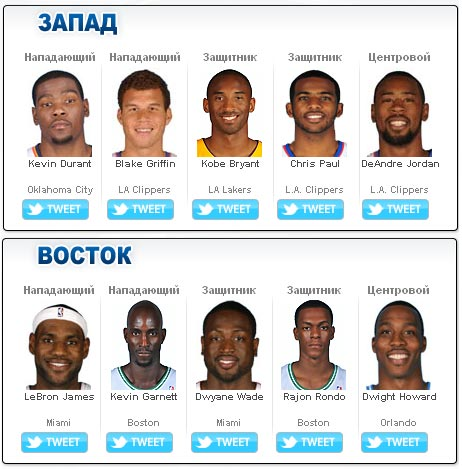 NBA All Star Players 2012